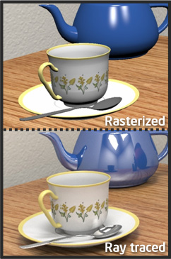 """Rasterization"" - ""Ray Tracing"" Kıyaslama"